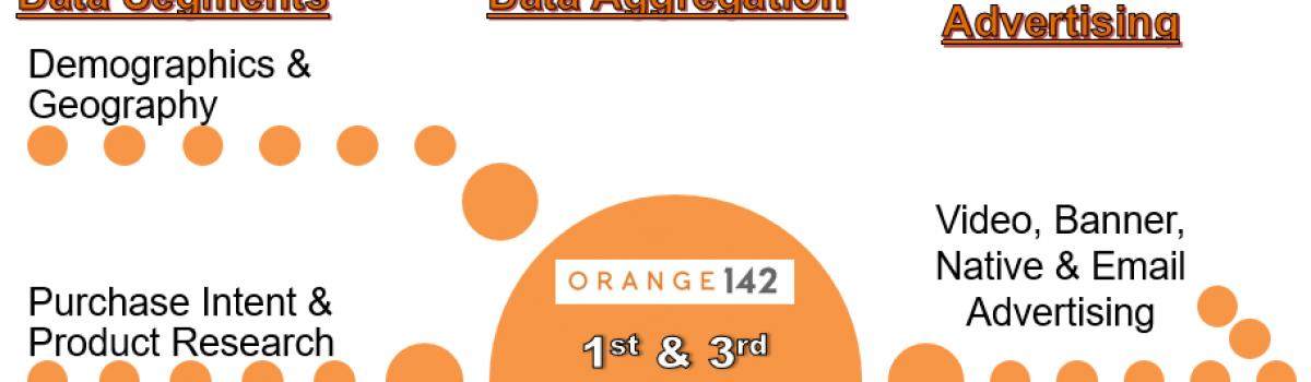 Orange142's Data Platform